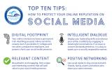 Digital Citizenship – Top Ten Tips